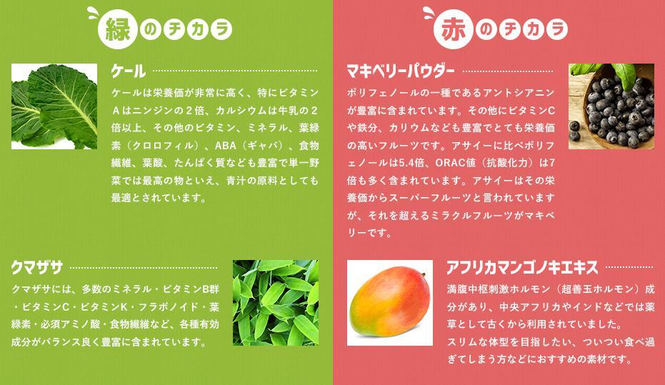 スリムビュート-SlimBeaut- 厳選素材